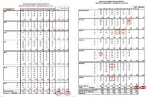 [Third day enrollment data: 2014 vs 2012]