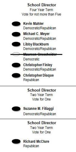 2015-sb-ballot-fnl